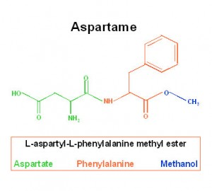 Aspartame's Chemical Make Up